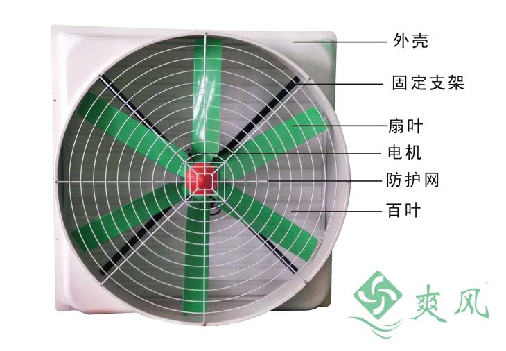 玻璃钢负压风机各部件说明